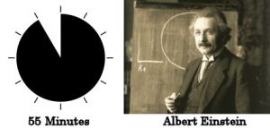 Einstein and 55 minute clock face